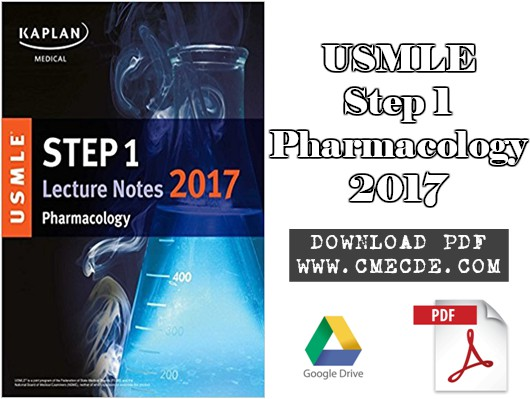 Usmle step 2 ck review notes - Term paper Example