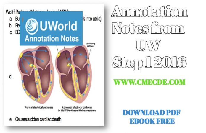 Dr Ali USMLE Uworld Notes Download PDF – CME & CDE