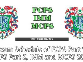 How the result of FCPS Part 1 is Made? – CME & CDE